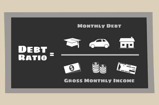 Debt Ratio Guidelines