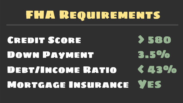 FHA loan requirements