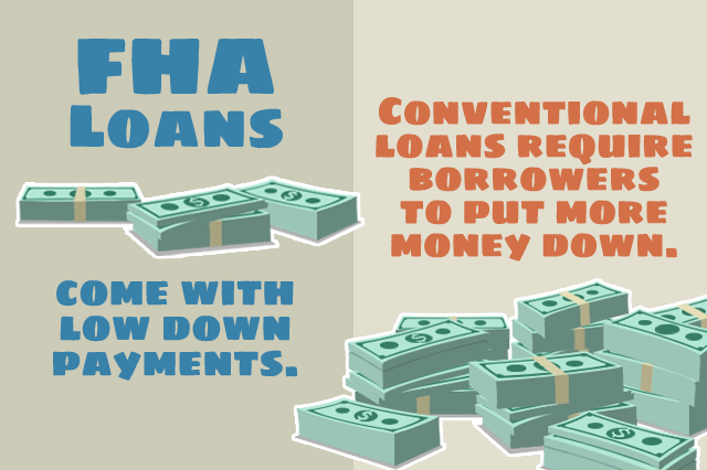 FHA Loans vs. Conventional Loans